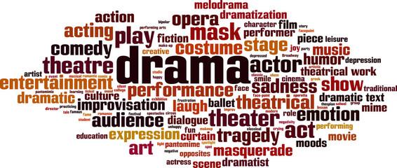 Drama word cloud