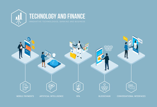 Business, technology and finance trends