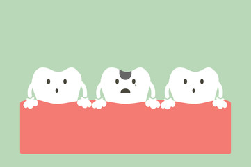 decay tooth or dental caries - teeth cartoon vector flat style