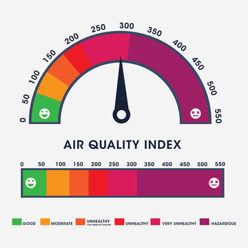 air quality index numerical scale concept, vector illustration