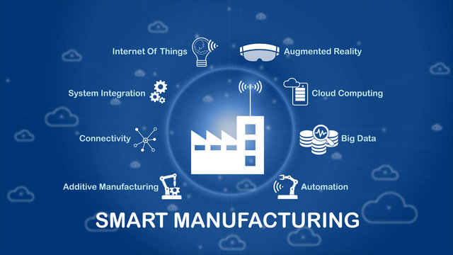 smart manufacturing smart technology in business, industry 4.0, big data