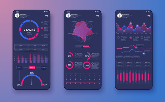 Mobile app infographic template with modern design weekly and annual statistics graphs, UI/UX, admin. Screens with data analysis and statistics. Scales, graph charts, and diagrams. Phone app templates