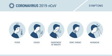 Coronavirus 2019-nCoV symptoms infographic Wall mural