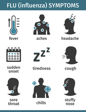 Vector icons set. Flu Symptoms, Influenza with a description