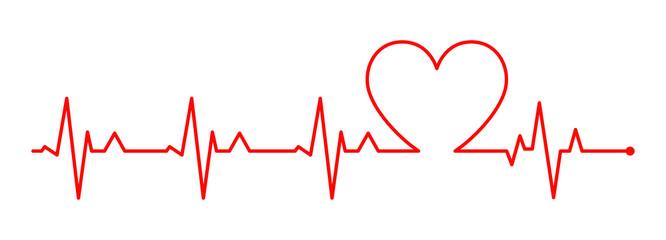 心電図のリズムとハート形