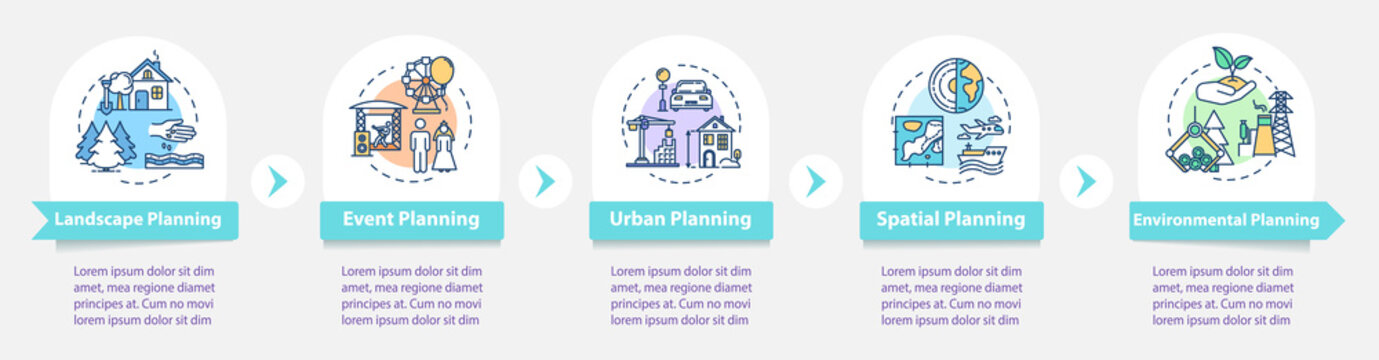 Landscape planning vector infographic template. Urbanization presentation design elements. Data visualization with 5 steps. Process timeline chart. Workflow layout with linear icons