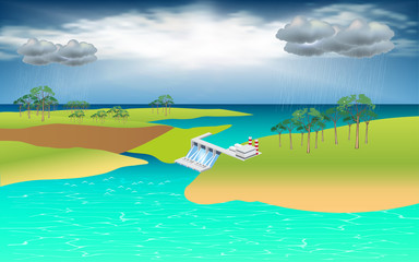 Wall Murals Green coral landscape of electricity generating dam