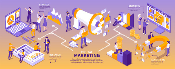 Isometric Marketing Strategy Infographics