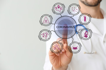 Male doctor using virtual screen on light background. Concept of of Coronavirus epidemic