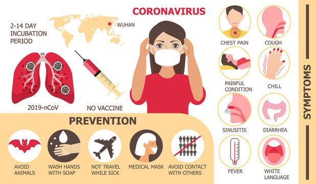 Coronavirus infographics vector. Infected woman illustration. CoV-2019 prevention, coronavirus symptoms and complications. Icons of fever, chill, sinusitis, diarrhea