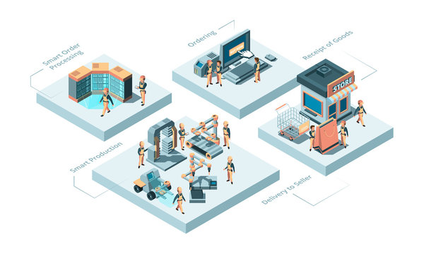 Smart manufacturing. Production processes concept innovation idea robotic technologies and store distribution vector isometric. Production factory, industry automation and manufacturing illustration