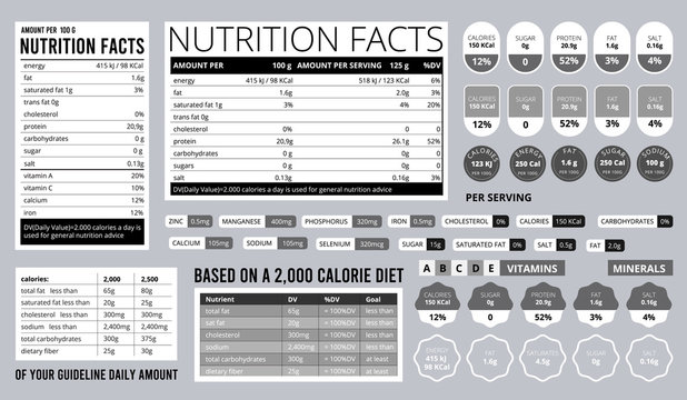 Nutrition facts info. Food natural ingredients on package sticker health nutrition table sugar protein carbohydrates balance vector. Illustration info nutritional, facts food percentage