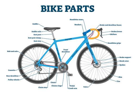 Bike parts labeled vector illustration diagram