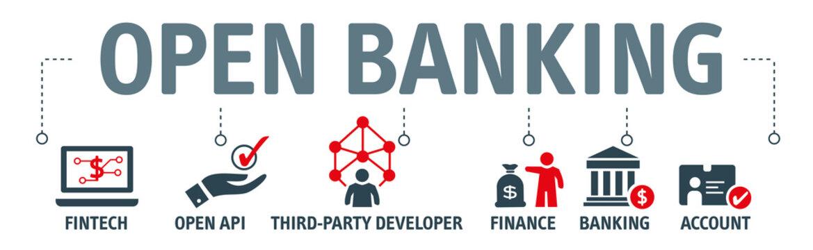 Open banking financial technology fintech concept