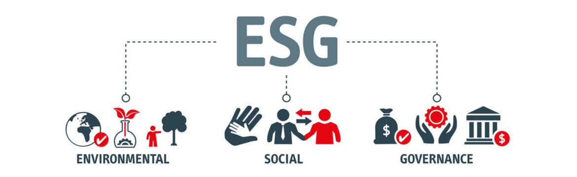 ESG concept of environmental, social and governance