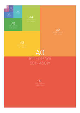 A Series Paper Sizes. With labels and dimensions in milimeters and inches. Simple flat vector illustration