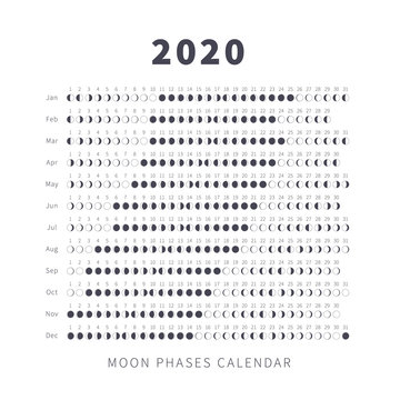 Detailed moon calendar on 2020 year with phase on each day