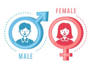 Male and female. Boy and girl couple silhouette gender profile vector abstract relationships concept. Couple profile silhouette, gender sexual relationship illustration