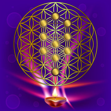 Vector set of Sacred geometric symbols Flower of Life, Sefirot tree of life. Meditation Tool for healing protection aura and chakras. Blocage negative entities. Ready Pack for print.