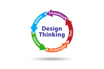 Design thinking concept - 3d rendering