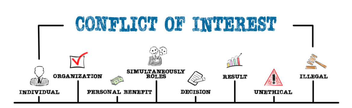 Conflict of Interest. Individual, Personal Benefit, Unethical and Illegal concept
