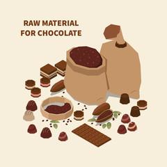 Chocolate Isomeric Background