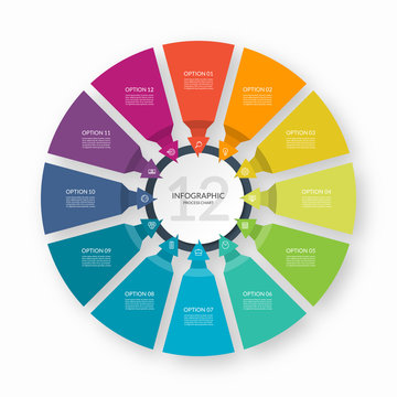 Infographic process chart. Circular design template with 12 arrows pointing to the center. Cycle diagram that can be used for report, business infographics, data visualization and presentation.