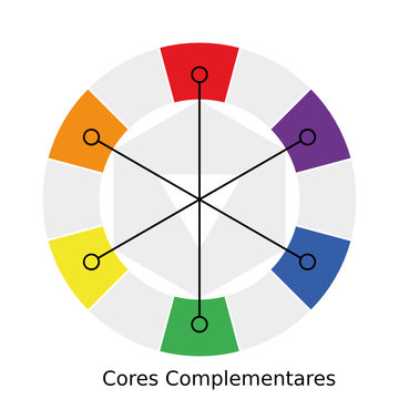 Circulo Cromatico complementary colors
