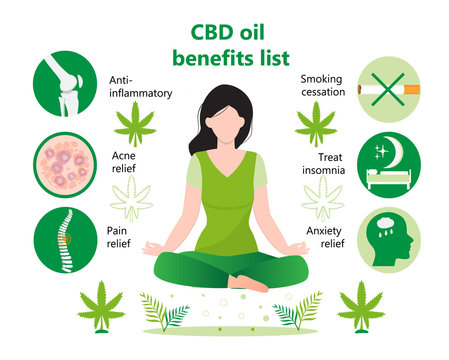 CBD oil benefits lists infographic vector. Human relaxing in lotus yoga pose. Advantages of medical marijuana, cannabinoids medicinal drugs. Joint, acne, insomnia icons