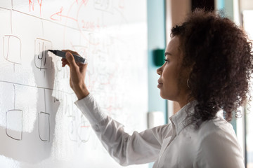 African businesswoman writing drawing her ideas financial solutions on whiteboard