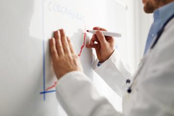 Virus specialist draws a coronavirus progress chart on a whiteboard