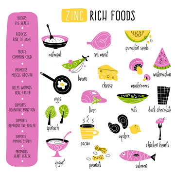Vector cartoon illustration of zinc food sources and information about it benefits. Infographic poster