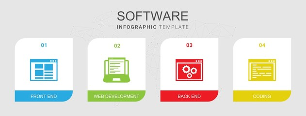 4 software filled icons set isolated on infographic template