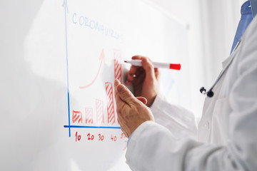 The doctor explains the course of the epidemic by coronavir on a white board