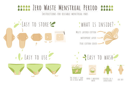 Zero Waste woman menstrual period vector cartoon flat set of instructions of use, store and wash menstrual pads. Instructions for eco friendly products - reusable menstrual pads, Cloth.