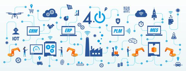 industrie 4.0, industry 4.0, usine du futur, smart industry, mes, erp, plm, crm
