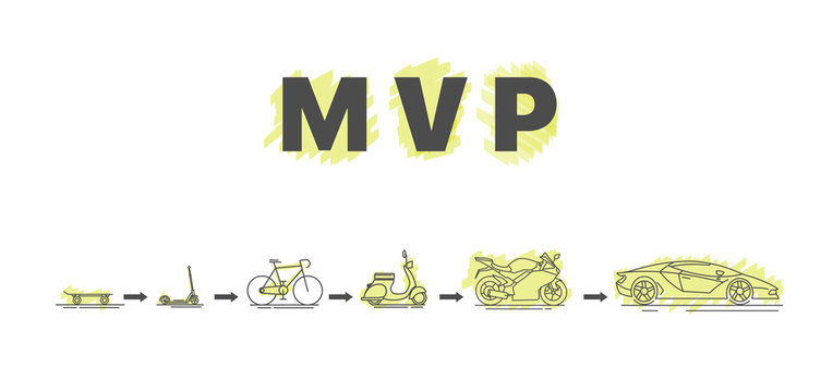 Minimum viable product. MVP. The concept of life cycle of product development