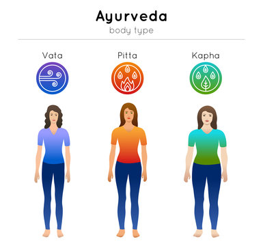 Ayurveda vector illustration with doshas symbols and women ayurvedic body types: vata, pitta, kapha. Isolated girls in gradient colors for design alternative medicine site, banner, poster.