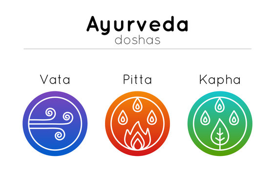 Vector ayurveda illustration with set of symbols and  ayurvedic body types in modern flat style and gradient colors for use in design of web site, banner, backdrop, poster, alternative medicine center