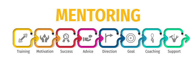 Mentoring Flat Vector Icons. Mentoring Vector Background with Icons.