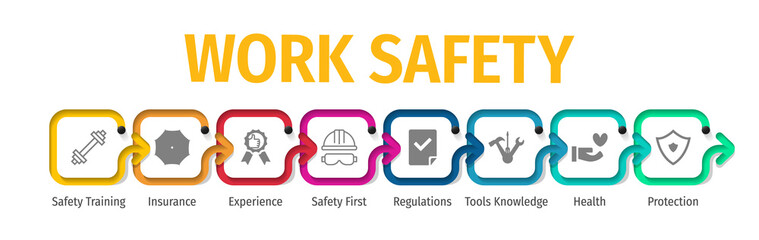 Work Safety Banner With Icon. Work Safety Flat Vector Icons. Work Safety Vector Background with Icons.