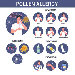 Man with polen allergy. Runny nose and watery eyes. Seasonal disease.