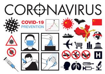 Pictogrammes pour illustrer la lutte contre la propagation de l'épidémie de Coronavirus qui est partie de Chine avant de contaminer l'ensemble de la population mondiale.