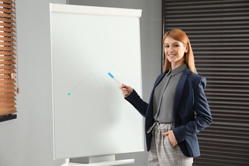 Professional business trainer near flip chart in office