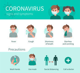Obraz Coronavirus Disease Symptoms and Prevention against Virus and Infection. Character has Fever, Cough and other Respiratory Illness Signs. Boy use Medical Mask and Tissue. Flat Vector Illustration. - fototapety do salonu