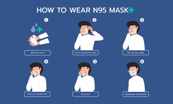 Infographic illustration about How to wear N95 mask for Dust protection, Prevent virus.  Flat design