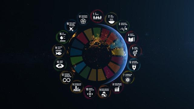 Earth World The 17 Global Goals SDG for 2030 With Logo Full Orb