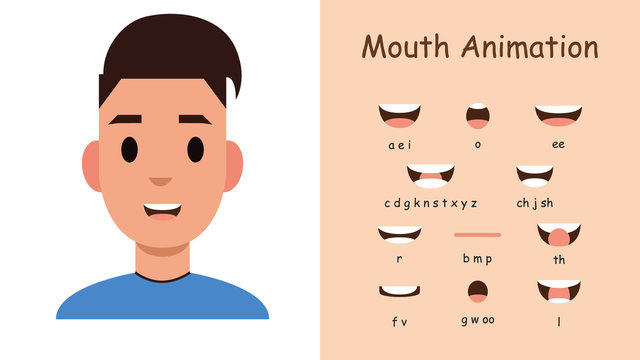Mouth animation. Lip sync collection for animation. Cartoon mouth sync for sound pronunciation. Vector illustration in flat style