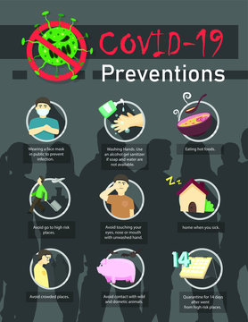 Coronavirus Prevention. New epidemic (Covid-19). Safety, health, remedies and prevention of viral diseases.