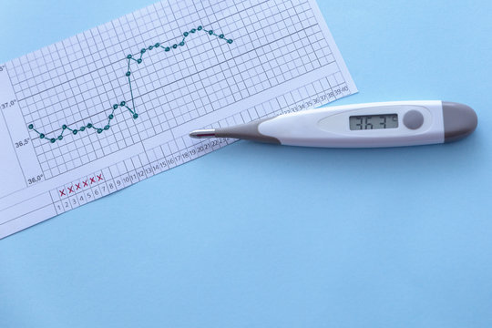 Pregnancy planning. Measurement of basal body temperature. Thermometer, temperature graph on a blue background. Copy space